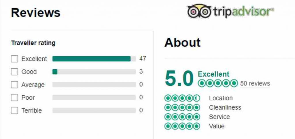 Top rating on Tripadvisor for holiday rental and wine-tasting